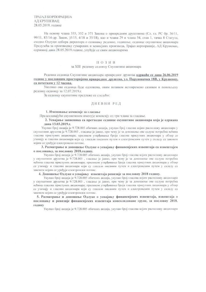 Poziv XIII redovna sednica